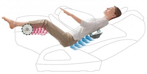 Liệu pháp sử dụng ghế massage - lựa chọn thông minh cho người bị béo phì