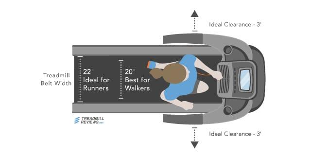 Yếu tố nào giúp chọn máy chạy bộ phòng gym tốt