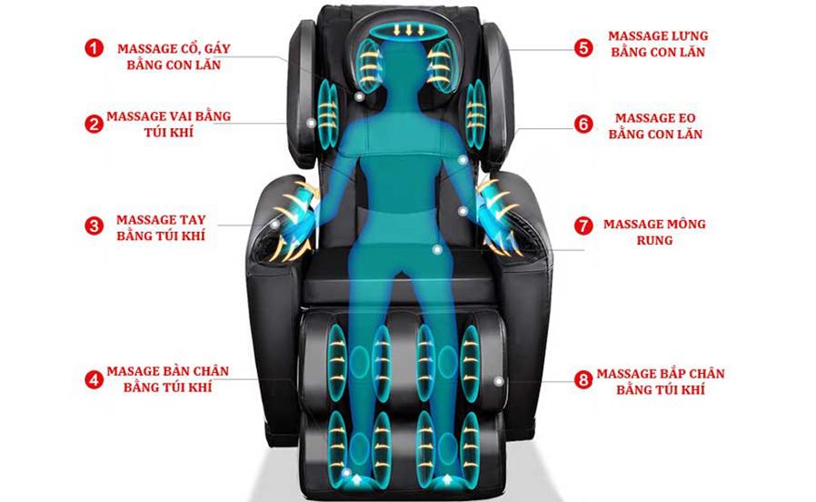 tui-khi-massage-1